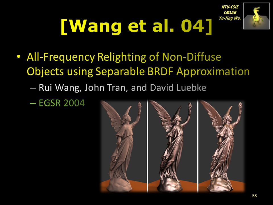 [Wang et al. 04] All-Frequency Relighting of Non-Diffuse Objects using Separable BRDF Approximation.